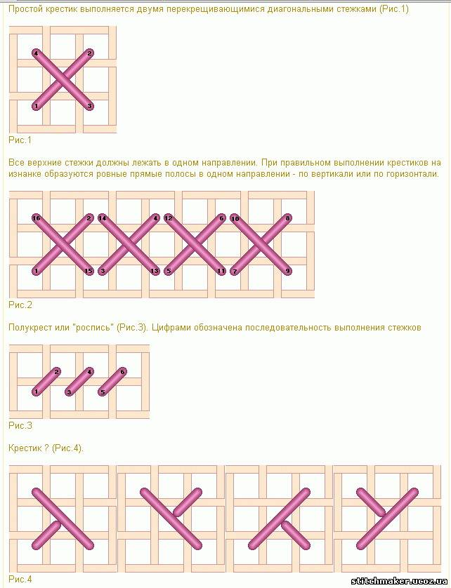Вышивка крестом в какую сторону 41