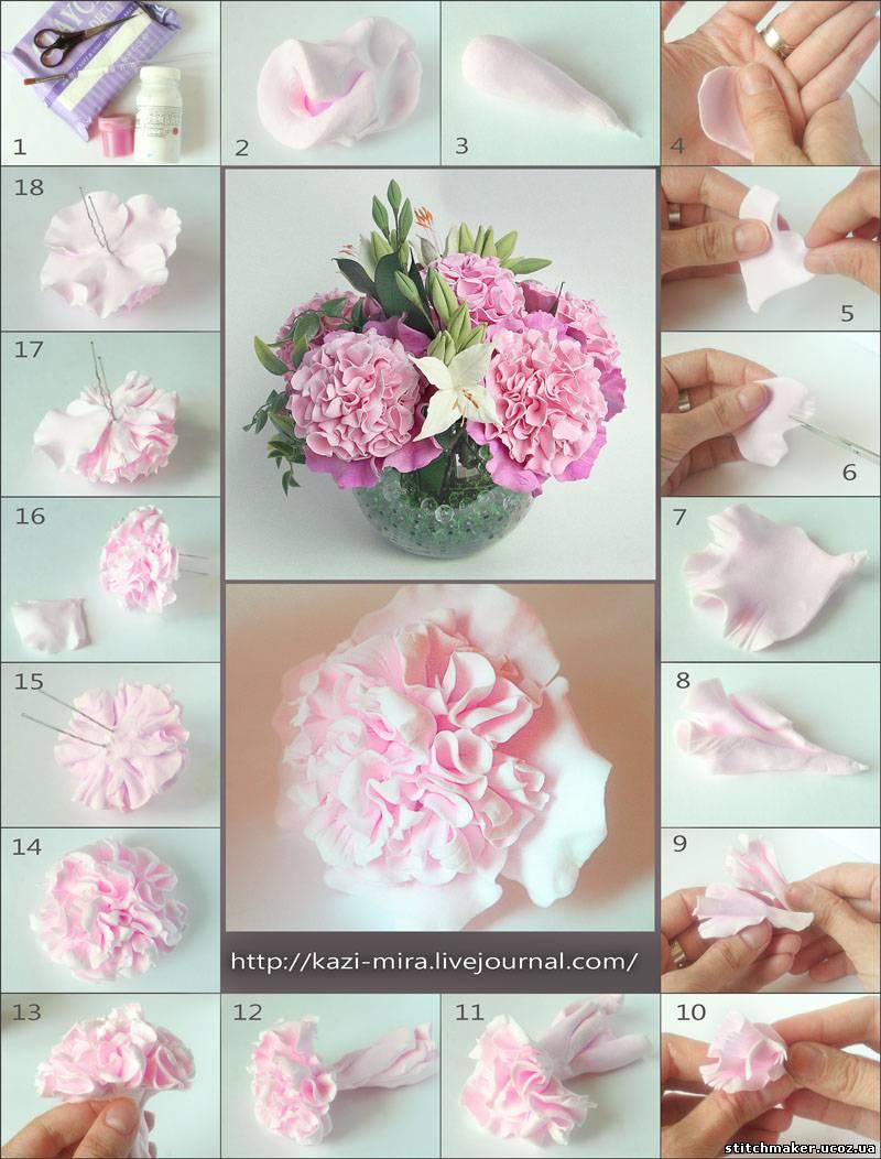 Как сделать цветы из глины полимерной