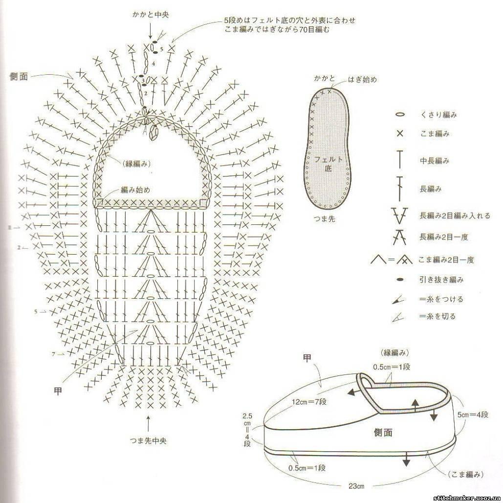 Схема вязания следка крючком