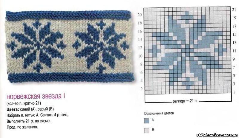 норвежские узоры схемы для вязания