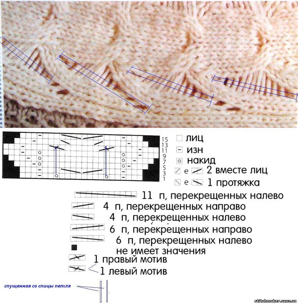 Вязание спицами узор со спущенными петлями
